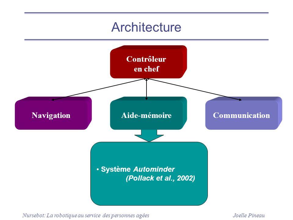 Joelle Pineau Nursebot: La robotique au service des personnes agées Système Autominder (Pollack et al., 2002) Architecture Aide-mémoireNavigationCommu