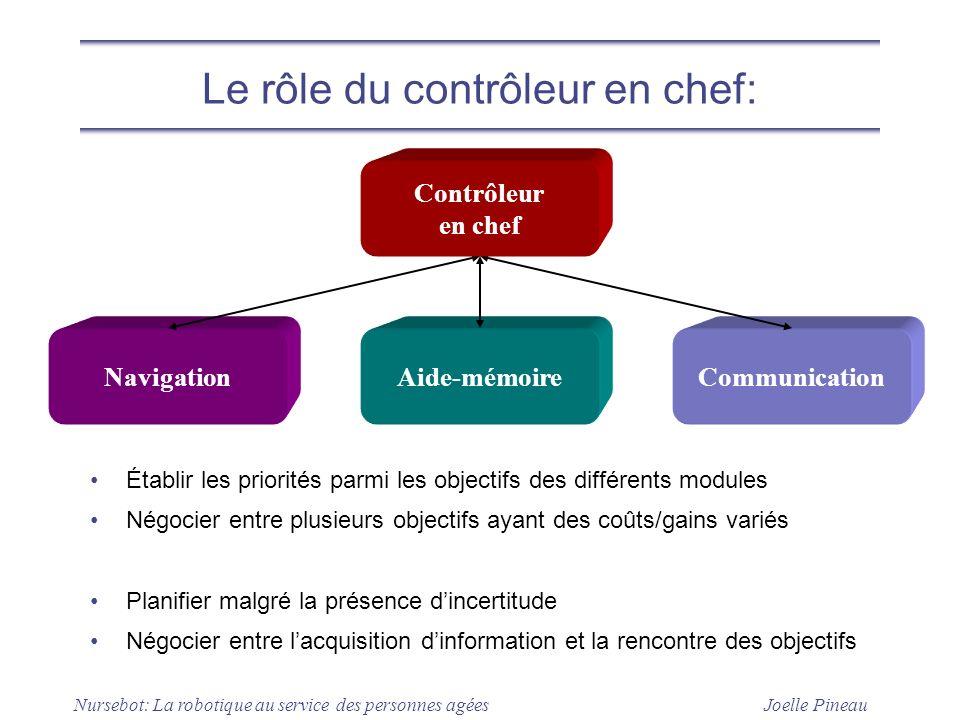 Joelle Pineau Nursebot: La robotique au service des personnes agées Le rôle du contrôleur en chef: Établir les priorités parmi les objectifs des diffé