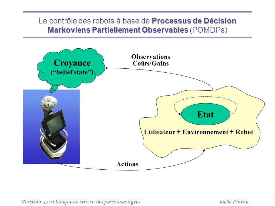 Joelle Pineau Nursebot: La robotique au service des personnes agées Processus de Décision Markoviens Partiellement Observables Le contrôle des robots