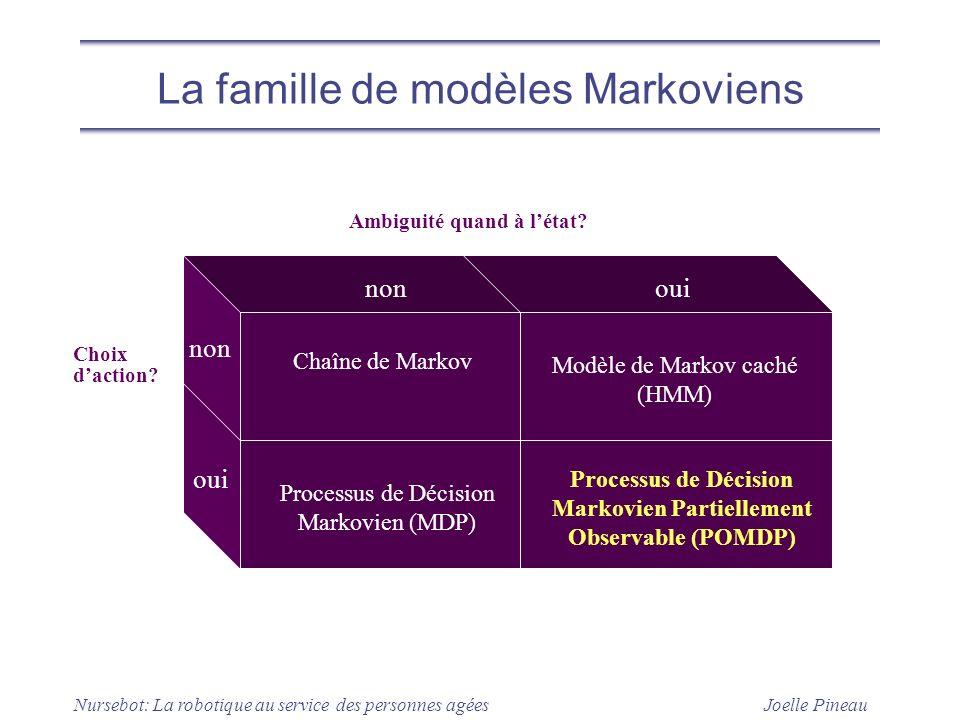 Joelle Pineau Nursebot: La robotique au service des personnes agées La famille de modèles Markoviens Chaîne de Markov Modèle de Markov caché (HMM) Pro