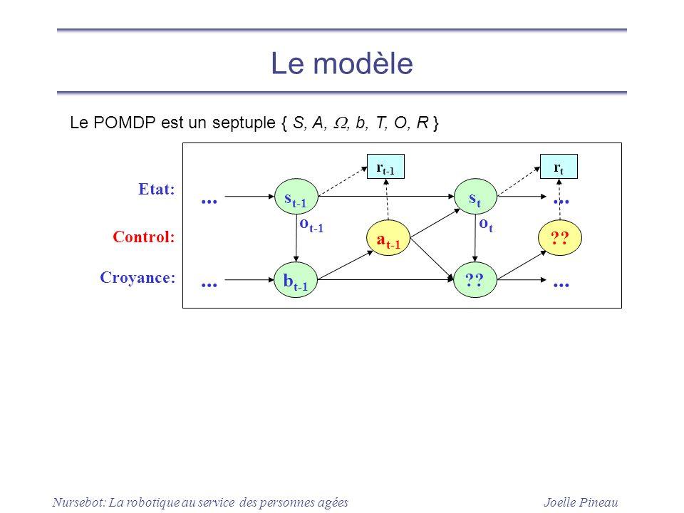 Joelle Pineau Nursebot: La robotique au service des personnes agées Le POMDP est un septuple { S, A,, b, T, O, R } b t-1 ?? a t-1 otot s t-1 stst... ?