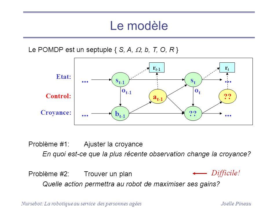 Joelle Pineau Nursebot: La robotique au service des personnes agées Le POMDP est un septuple { S, A,, b, T, O, R } Problème #1:Ajuster la croyance En