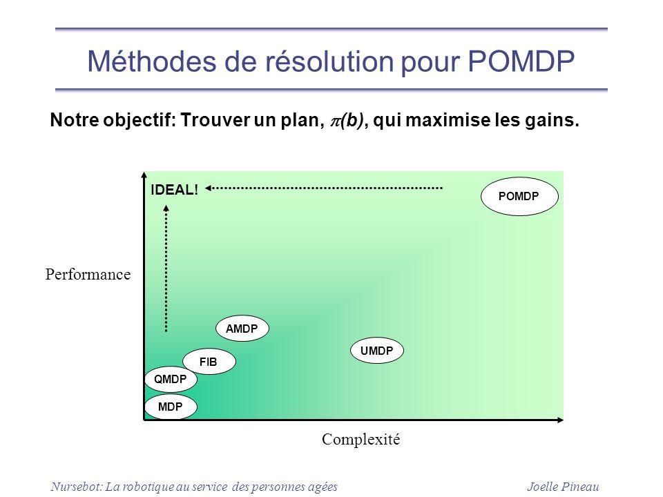 Joelle Pineau Nursebot: La robotique au service des personnes agées Méthodes de résolution pour POMDP Notre objectif: Trouver un plan, (b), qui maximi