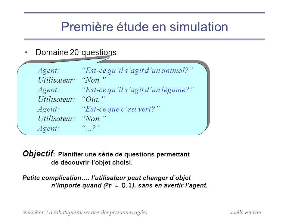 Joelle Pineau Nursebot: La robotique au service des personnes agées Première étude en simulation Domaine 20-questions: Agent: Est-ce quil sagit dun an