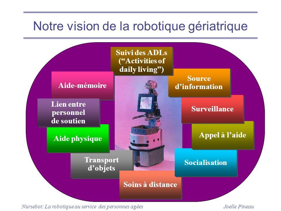 Joelle Pineau Nursebot: La robotique au service des personnes agées Transport dobjets Transport dobjets Soins à distance Socialisation Appel à laide S