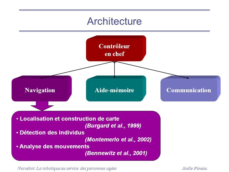 Joelle Pineau Nursebot: La robotique au service des personnes agées Localisation et construction de carte (Burgard et al., 1999) Détection des individ