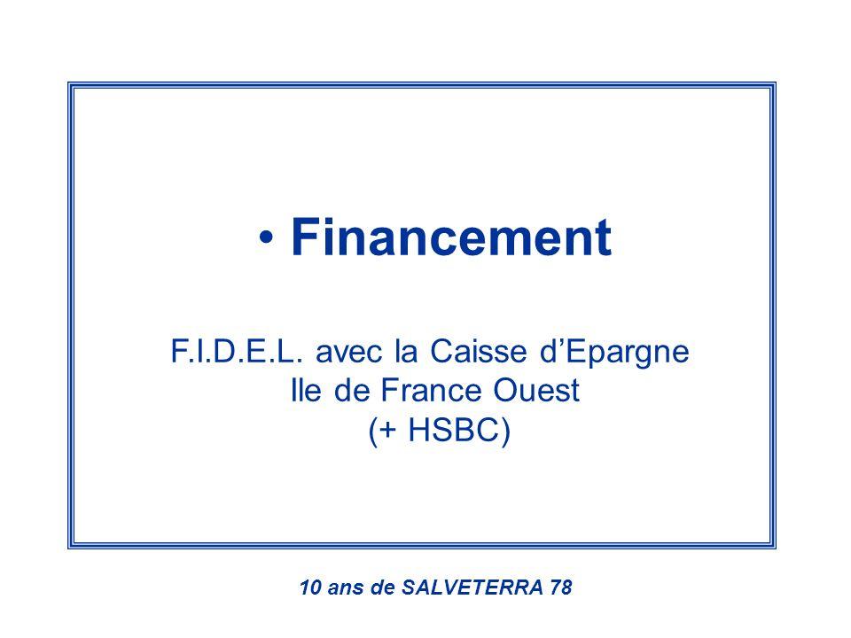 Financement F.I.D.E.L. avec la Caisse dEpargne Ile de France Ouest (+ HSBC) 10 ans de SALVETERRA 78