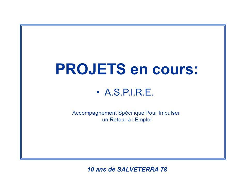 PROJETS en cours: A.S.P.I.R.E.