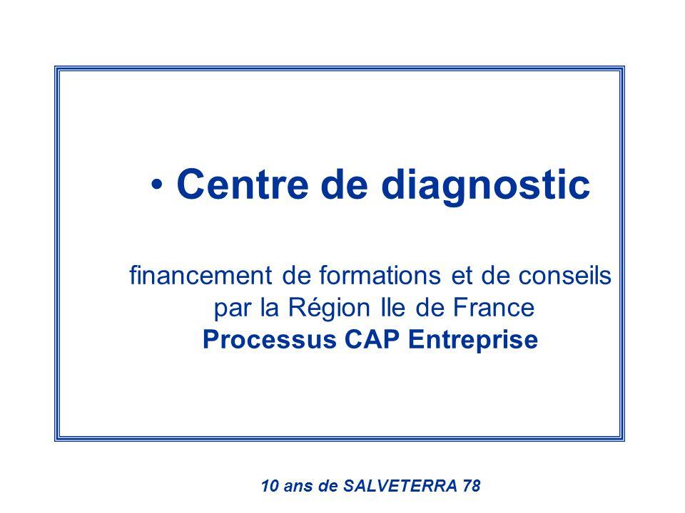 Centre de diagnostic financement de formations et de conseils par la Région Ile de France Processus CAP Entreprise 10 ans de SALVETERRA 78
