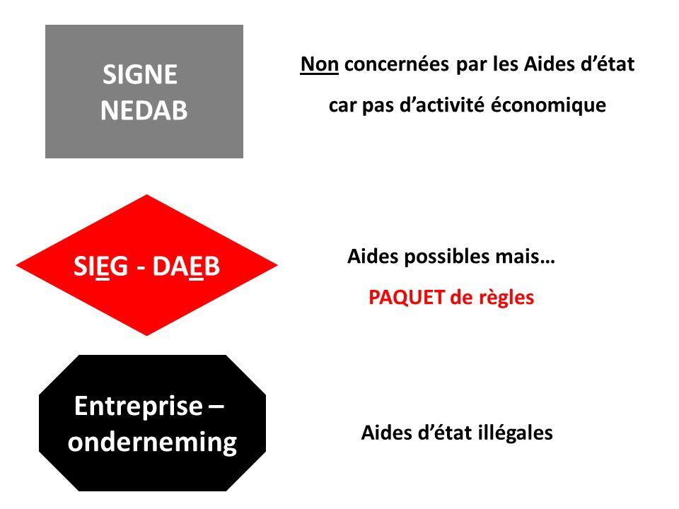 SIEG - DAEB Entreprise – onderneming SIGNE NEDAB Aides possibles mais… PAQUET de règles Aides détat illégales Non concernées par les Aides détat car pas dactivité économique