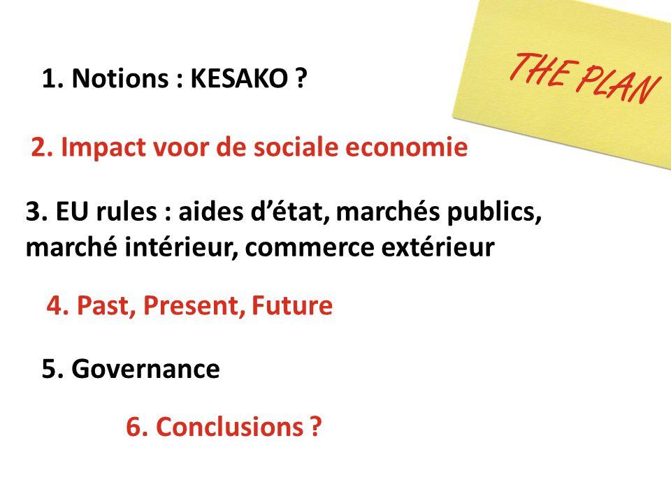 2.Impact voor de sociale economie 3.