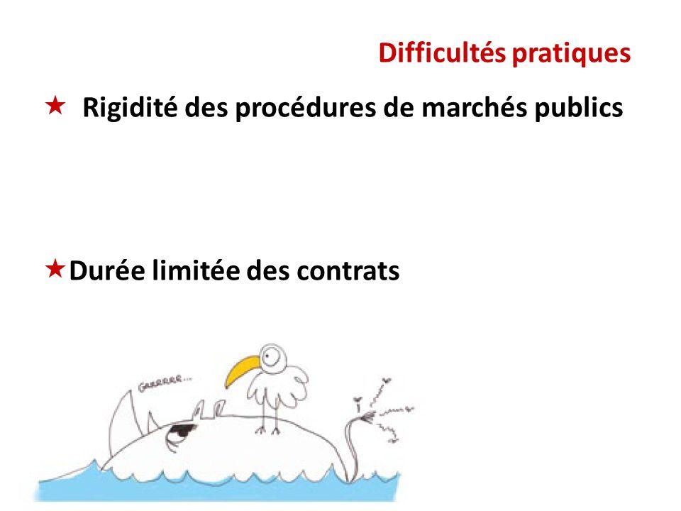 Difficultés pratiques Rigidité des procédures de marchés publics Durée limitée des contrats