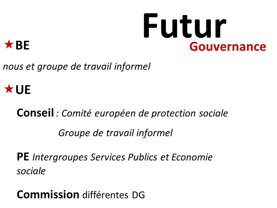 BE nous et groupe de travail informel UE Conseil : Comité européen de protection sociale Groupe de travail informel PE Intergroupes Services Publics et Economie sociale Commission différentes DG Gouvernance