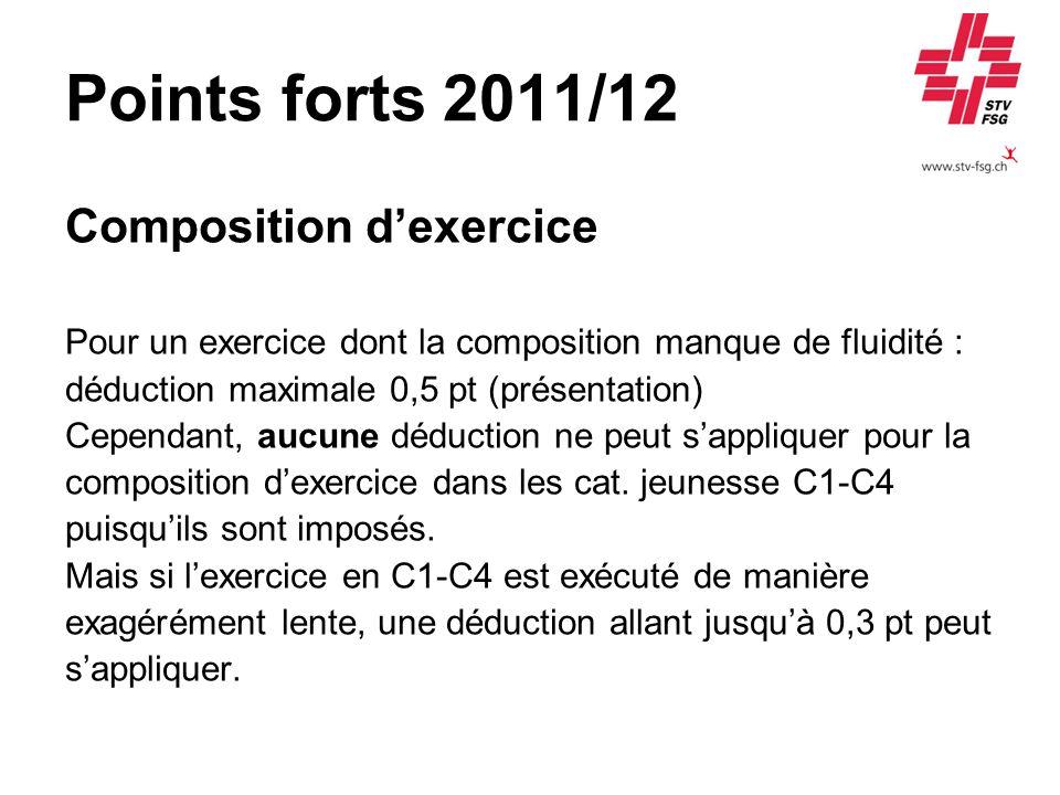 Points forts 2011/12 Composition dexercice Pour un exercice dont la composition manque de fluidité : déduction maximale 0,5 pt (présentation) Cependant, aucune déduction ne peut sappliquer pour la composition dexercice dans les cat.