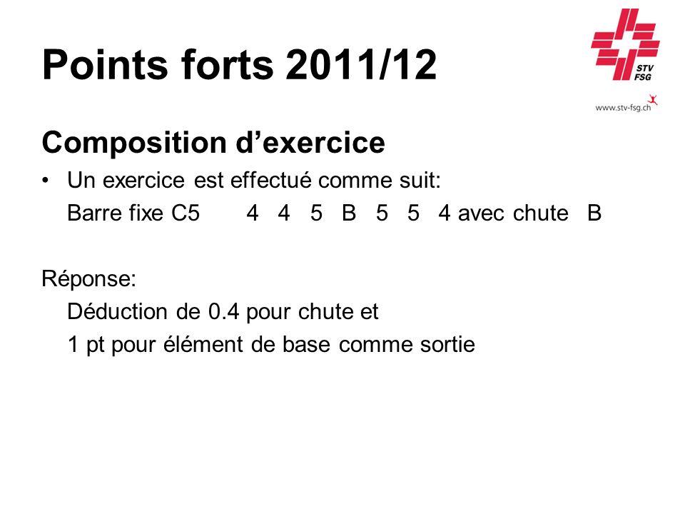 Points forts 2011/12 Composition dexercice Un exercice est effectué comme suit: Barre fixe C54 4 5 B 5 5 4 avec chute B Réponse: Déduction de 0.4 pour chute et 1 pt pour élément de base comme sortie