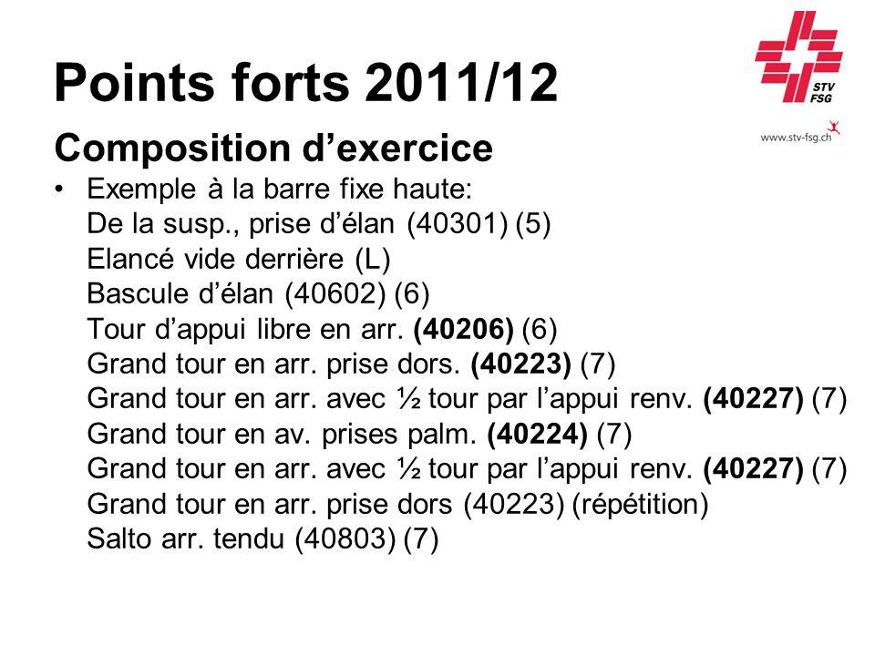 Points forts 2011/12 Composition dexercice Exemple à la barre fixe haute: De la susp., prise délan (40301) (5) Elancé vide derrière (L) Bascule délan (40602) (6) Tour dappui libre en arr.