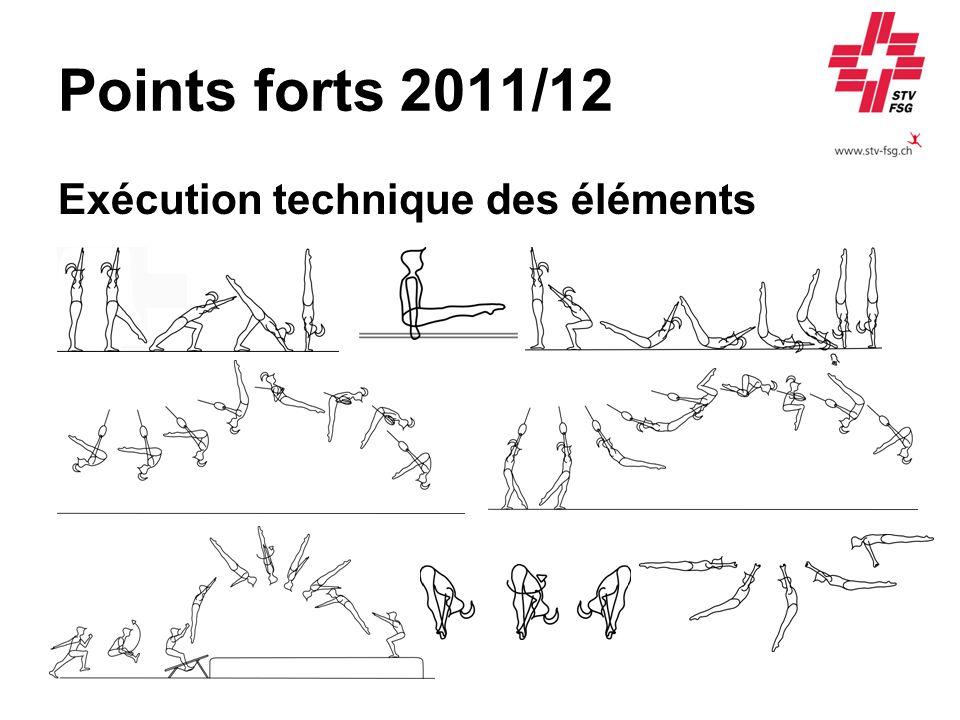 Points forts 2011/12 Exécution technique des éléments