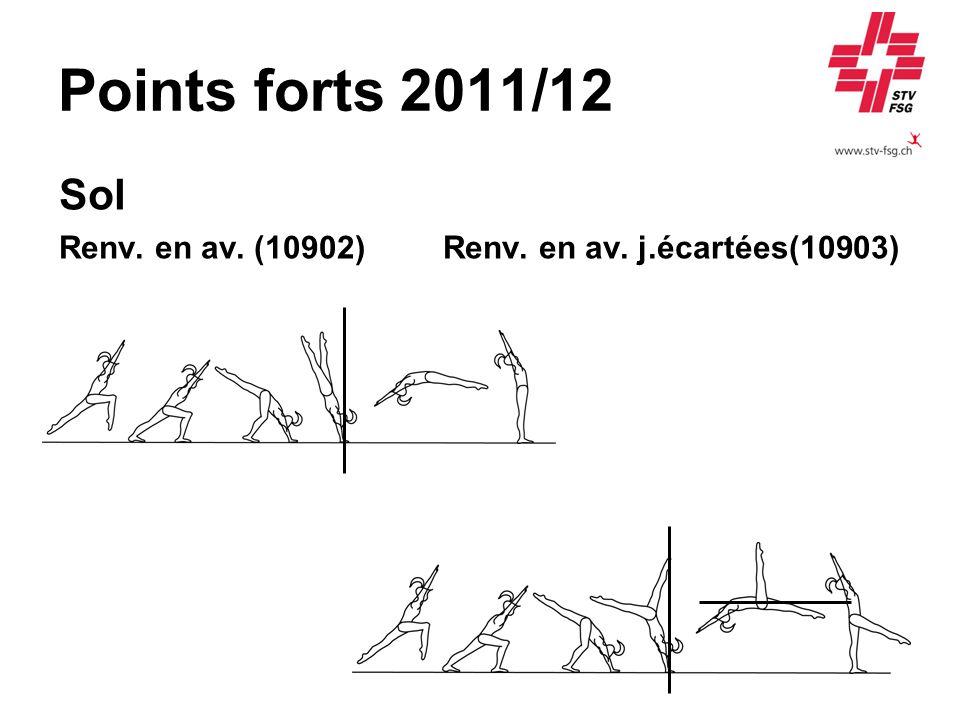 Points forts 2011/12 Sol Renv. en av. (10902) Renv. en av. j.écartées(10903)
