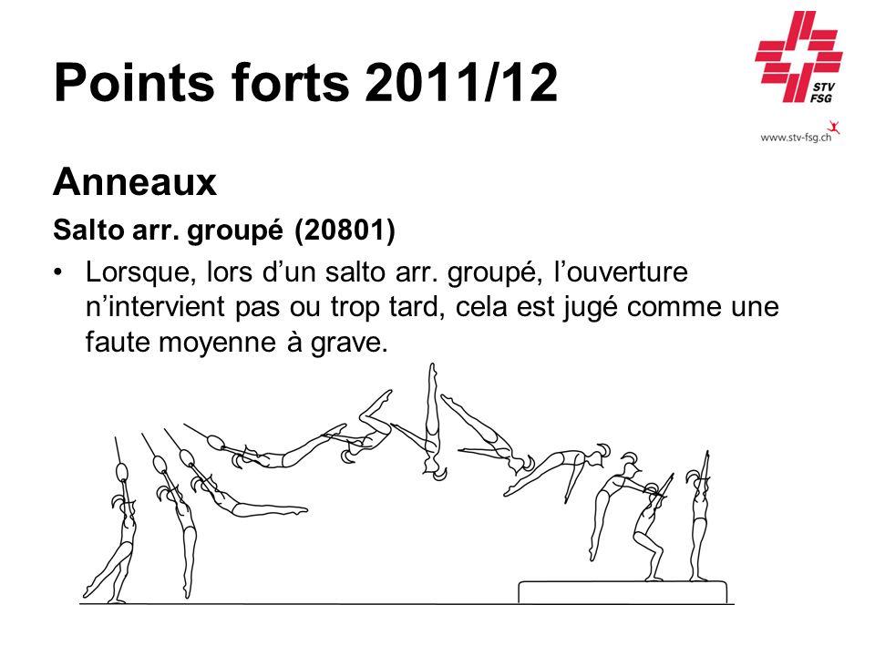 Points forts 2011/12 Anneaux Salto arr. groupé (20801) Lorsque, lors dun salto arr. groupé, louverture nintervient pas ou trop tard, cela est jugé com