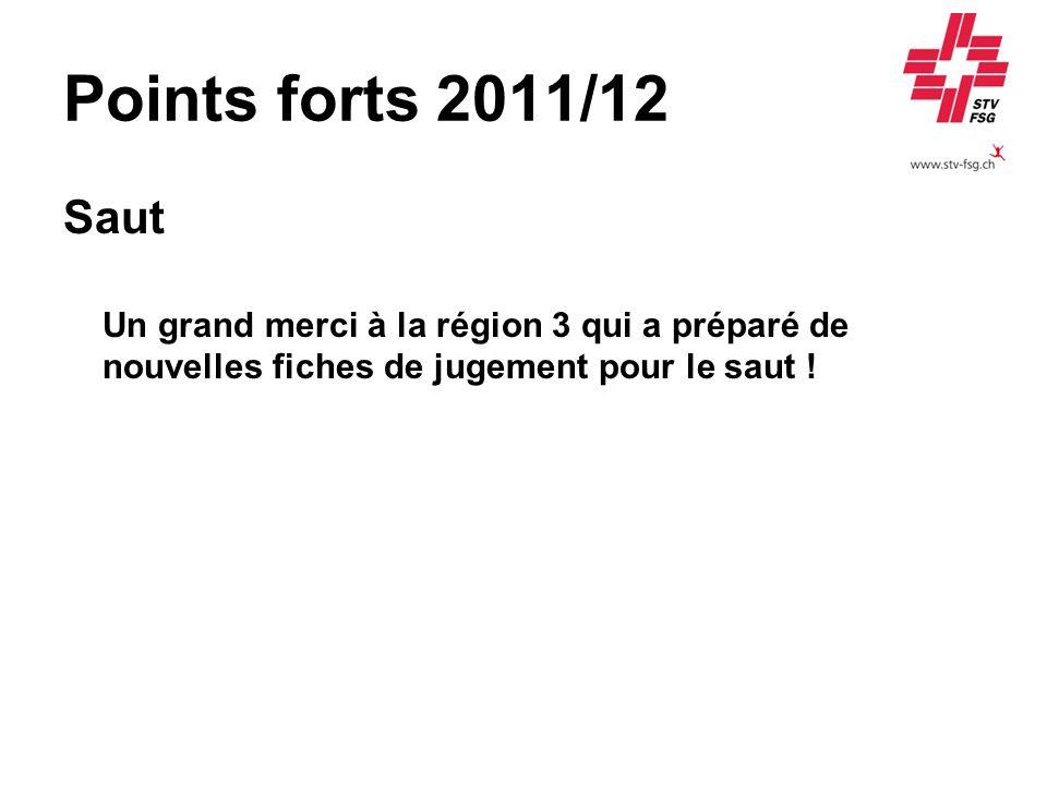 Points forts 2011/12 Saut Un grand merci à la région 3 qui a préparé de nouvelles fiches de jugement pour le saut !