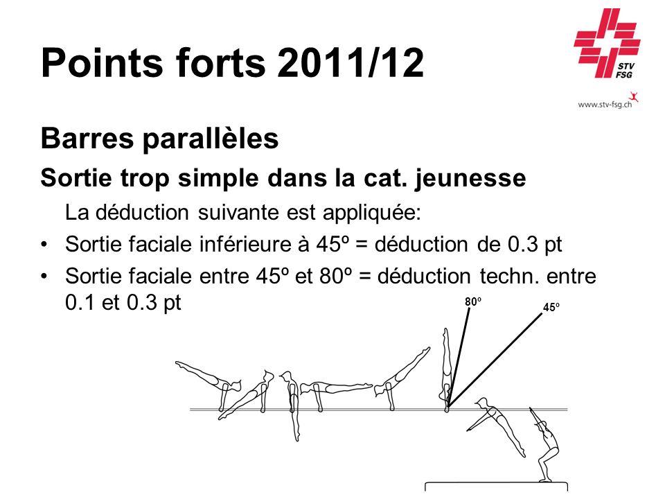Points forts 2011/12 Barres parallèles Sortie trop simple dans la cat. jeunesse La déduction suivante est appliquée: Sortie faciale inférieure à 45º =