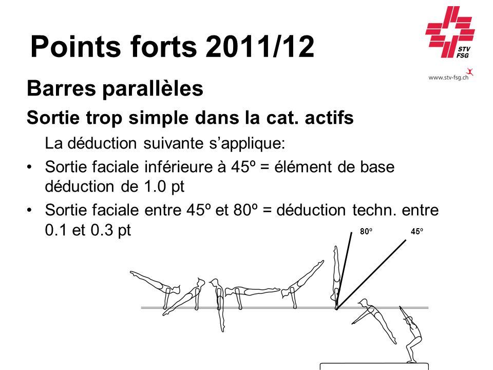 Points forts 2011/12 Barres parallèles Sortie trop simple dans la cat.