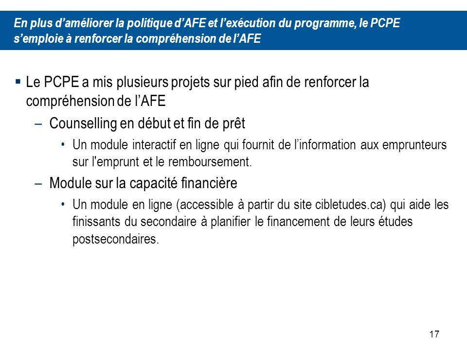 17 Le PCPE a mis plusieurs projets sur pied afin de renforcer la compréhension de lAFE –Counselling en début et fin de prêt Un module interactif en ligne qui fournit de linformation aux emprunteurs sur l emprunt et le remboursement.