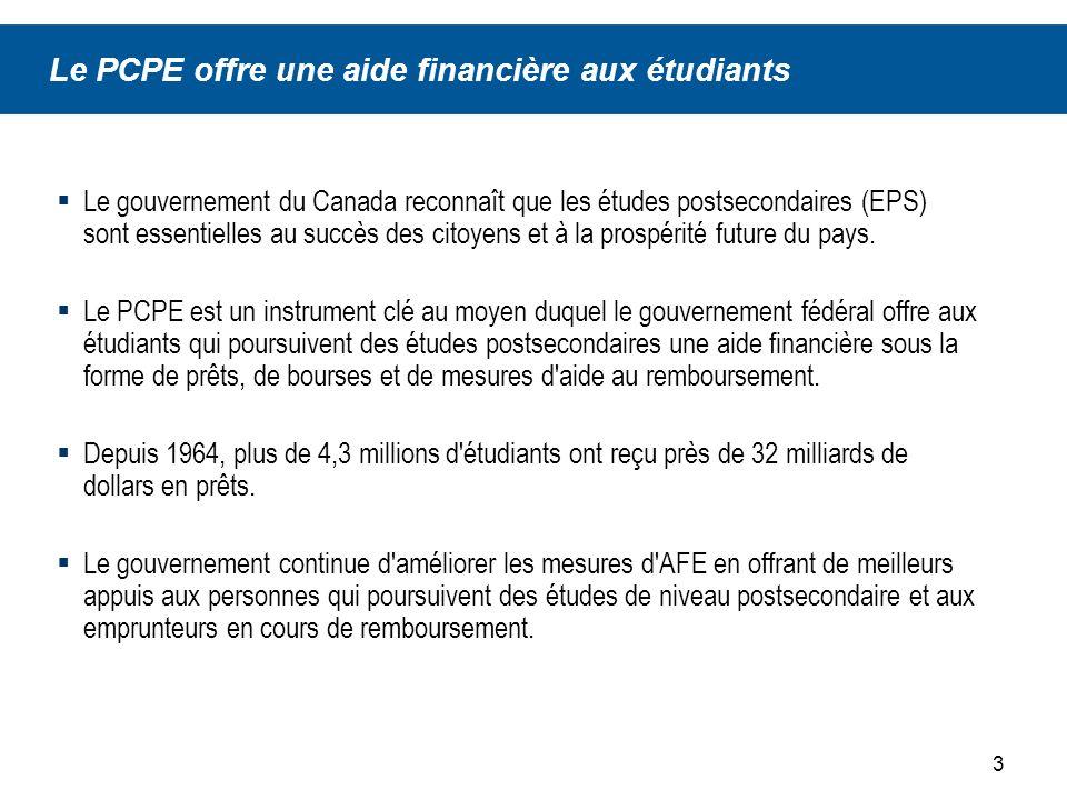 3 Le PCPE offre une aide financière aux étudiants Le gouvernement du Canada reconnaît que les études postsecondaires (EPS) sont essentielles au succès des citoyens et à la prospérité future du pays.