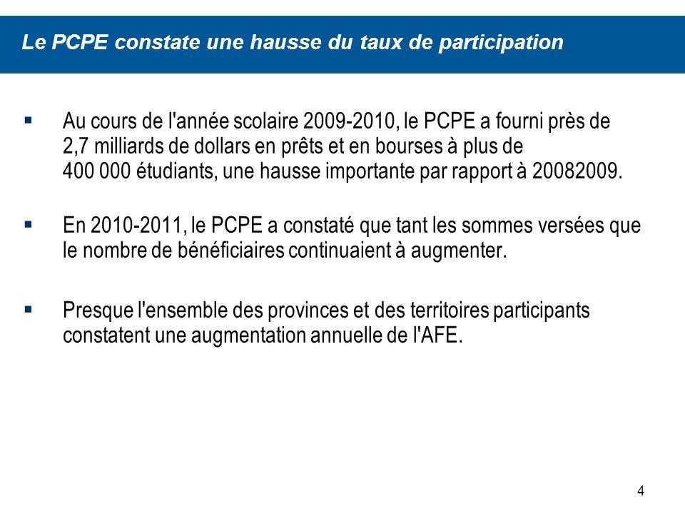4 Le PCPE constate une hausse du taux de participation Au cours de l année scolaire 2009-2010, le PCPE a fourni près de 2,7 milliards de dollars en prêts et en bourses à plus de 400 000 étudiants, une hausse importante par rapport à 20082009.