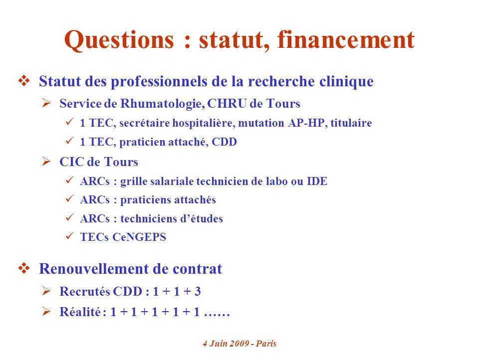 4 Juin 2009 - Paris Questions : statut, financement Statut des professionnels de la recherche clinique Service de Rhumatologie, CHRU de Tours 1 TEC, secrétaire hospitalière, mutation AP-HP, titulaire 1 TEC, praticien attaché, CDD CIC de Tours ARCs : grille salariale technicien de labo ou IDE ARCs : praticiens attachés ARCs : techniciens détudes TECs CeNGEPS Renouvellement de contrat Recrutés CDD : 1 + 1 + 3 Réalité : 1 + 1 + 1 + 1 + 1 ……