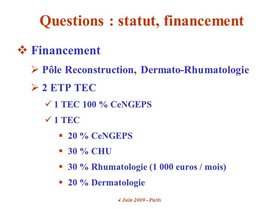 4 Juin 2009 - Paris Questions : statut, financement Financement Pôle Reconstruction, Dermato-Rhumatologie 2 ETP TEC 1 TEC 100 % CeNGEPS 1 TEC 20 % CeNGEPS 30 % CHU 30 % Rhumatologie (1 000 euros / mois) 20 % Dermatologie