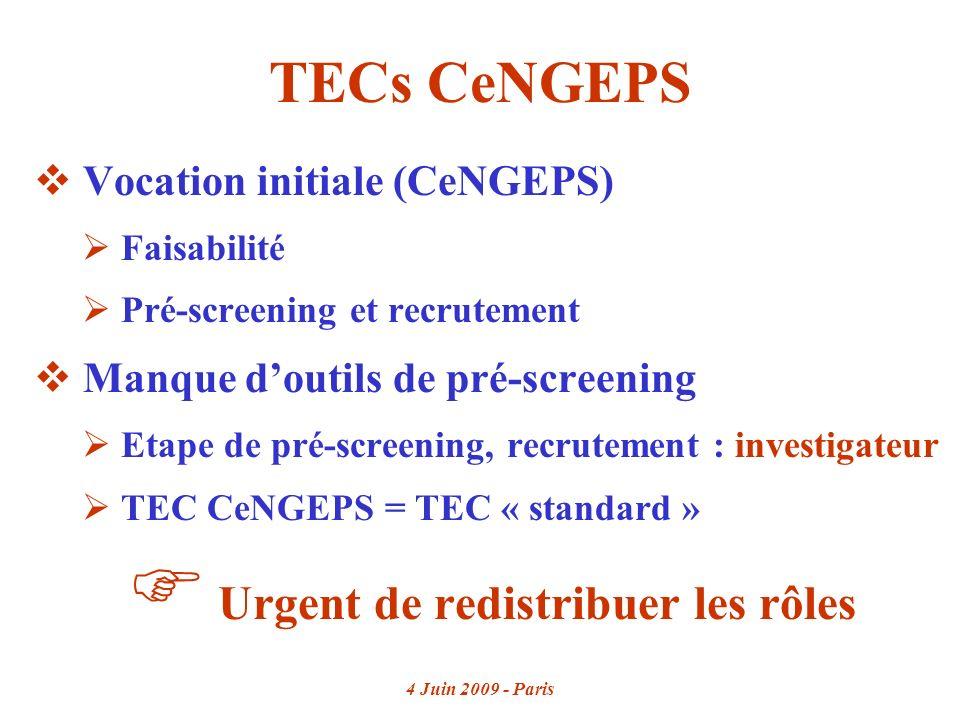 4 Juin 2009 - Paris TECs CeNGEPS Vocation initiale (CeNGEPS) Faisabilité Pré-screening et recrutement Manque doutils de pré-screening Etape de pré-screening, recrutement : investigateur TEC CeNGEPS = TEC « standard » Urgent de redistribuer les rôles