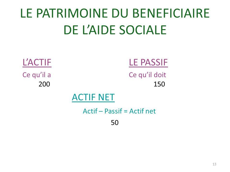 LE PATRIMOINE DU BENEFICIAIRE DE LAIDE SOCIALE LACTIFLE PASSIF Ce quil aCe quil doit 200 150 ACTIF NET Actif – Passif = Actif net 50 13