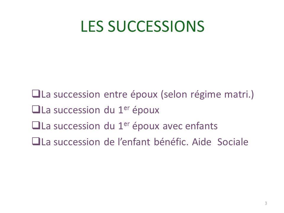La succession entre époux (selon régime matri.) La succession du 1 er époux La succession du 1 er époux avec enfants La succession de lenfant bénéfic.