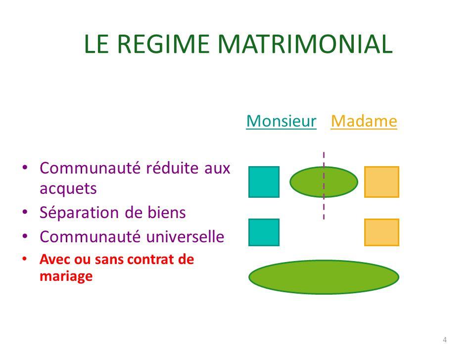 LE REGIME MATRIMONIAL Communauté réduite aux acquets Séparation de biens Communauté universelle Avec ou sans contrat de mariage Monsieur Madame 4