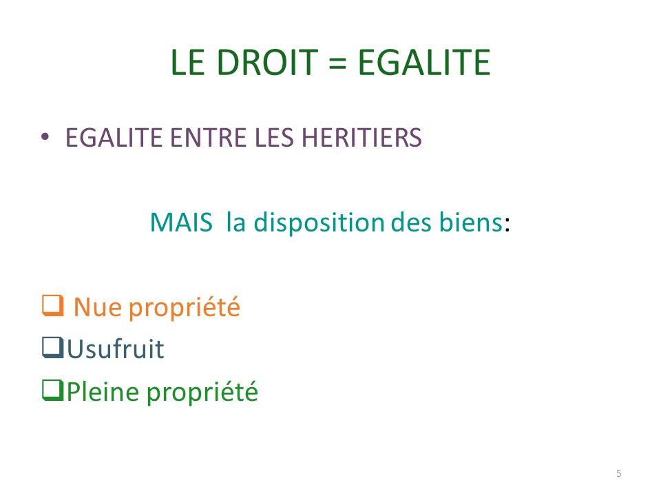 EGALITE ENTRE LES HERITIERS MAIS la disposition des biens: Nue propriété Usufruit Pleine propriété LE DROIT = EGALITE 5