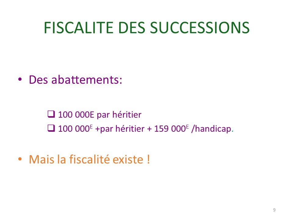 FISCALITE DES SUCCESSIONS Des abattements: 100 000E par héritier 100 000 E +par héritier + 159 000 E /handicap. Mais la fiscalité existe ! 9