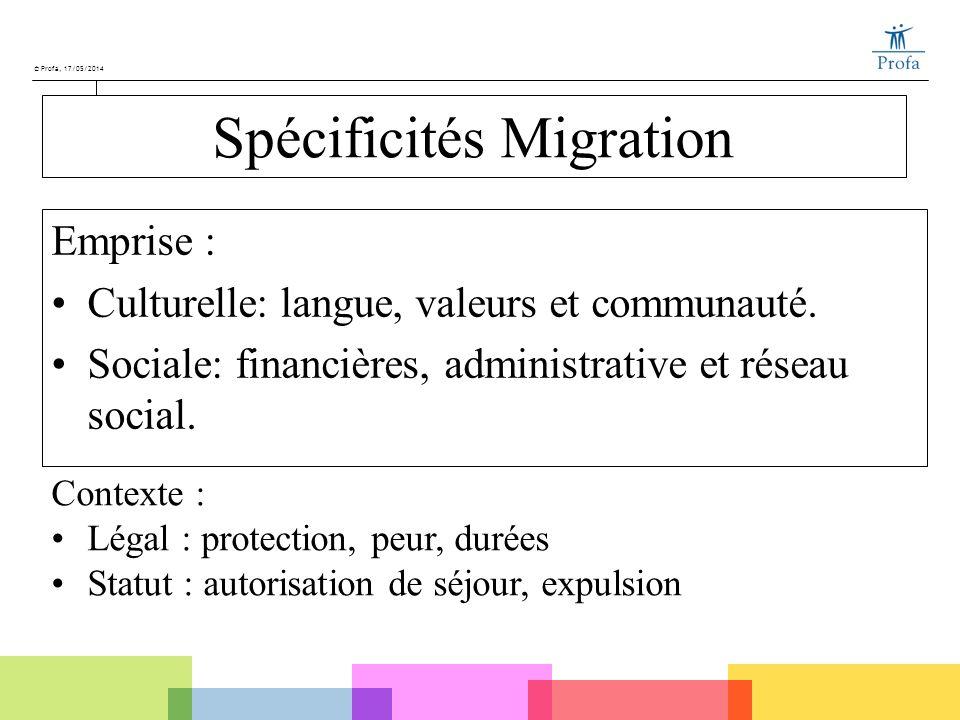 © Profa, 17/05/2014 Spécificités Migration Emprise : Culturelle: langue, valeurs et communauté. Sociale: financières, administrative et réseau social.