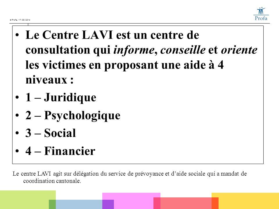 © Profa, 17/05/2014 Le Centre LAVI est un centre de consultation qui informe, conseille et oriente les victimes en proposant une aide à 4 niveaux : 1