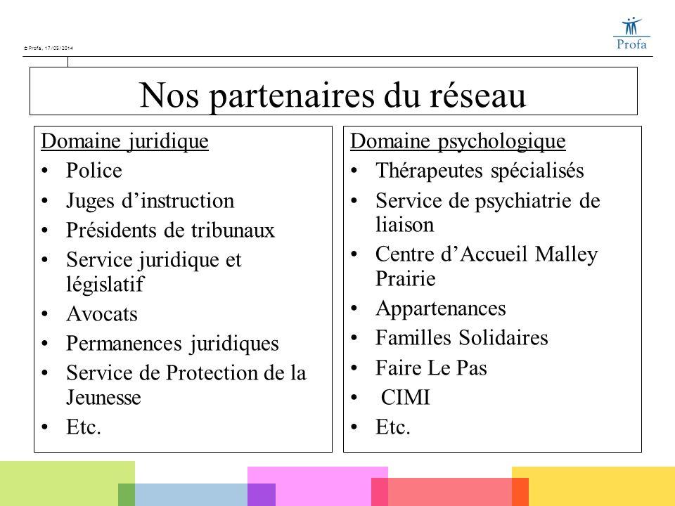 © Profa, 17/05/2014 Nos partenaires du réseau Domaine juridique Police Juges dinstruction Présidents de tribunaux Service juridique et législatif Avoc