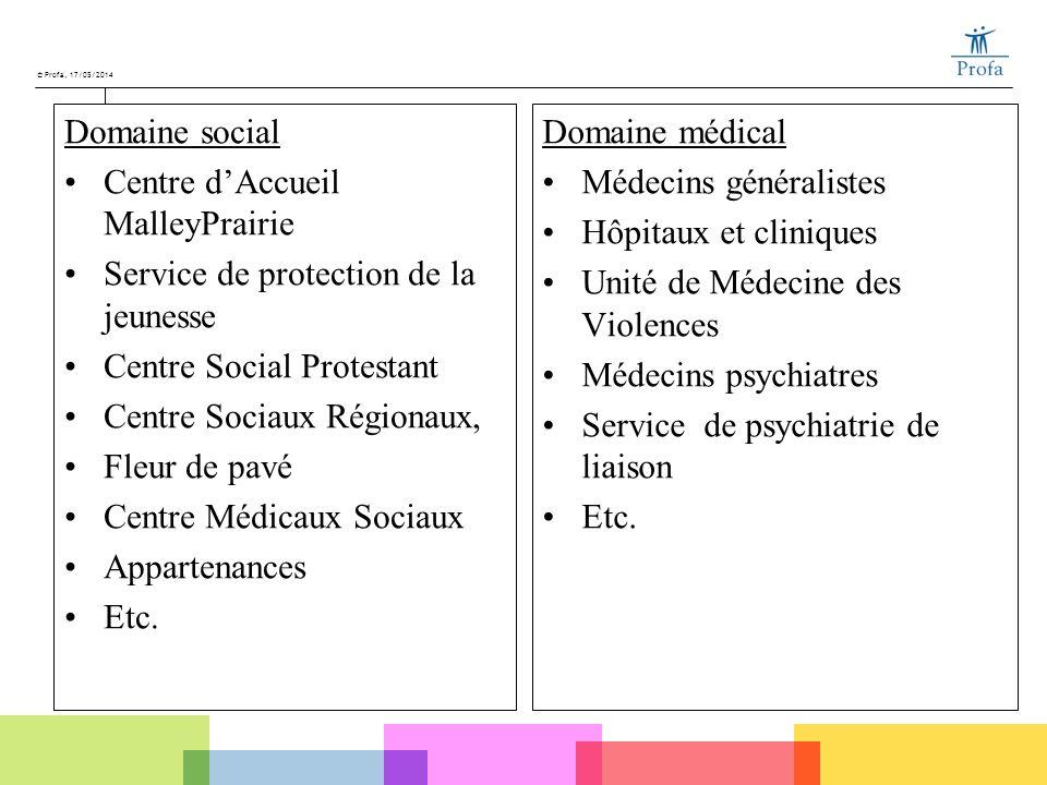 © Profa, 17/05/2014 Domaine social Centre dAccueil MalleyPrairie Service de protection de la jeunesse Centre Social Protestant Centre Sociaux Régionau