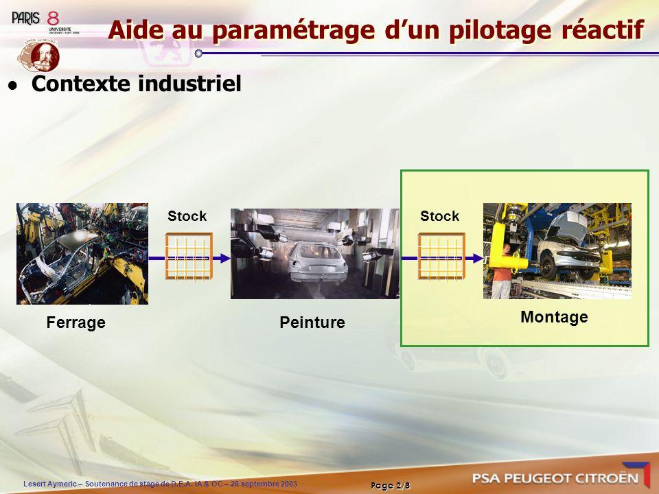 Lesert Aymeric – Soutenance de stage de D.E.A. IA & OC – 26 septembre 2003 Page 2/8 Aide au paramétrage dun pilotage réactif Contexte industriel Ferra