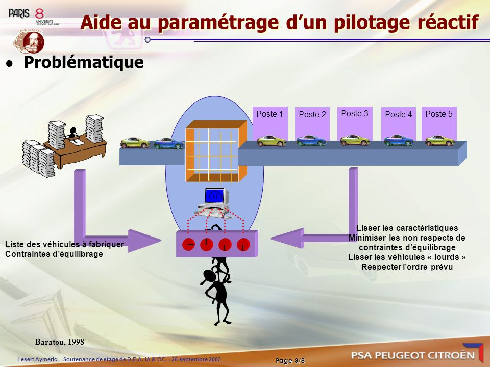 Lesert Aymeric – Soutenance de stage de D.E.A. IA & OC – 26 septembre 2003 Page 3/8 Aide au paramétrage dun pilotage réactif Problématique Poste 1 Pos
