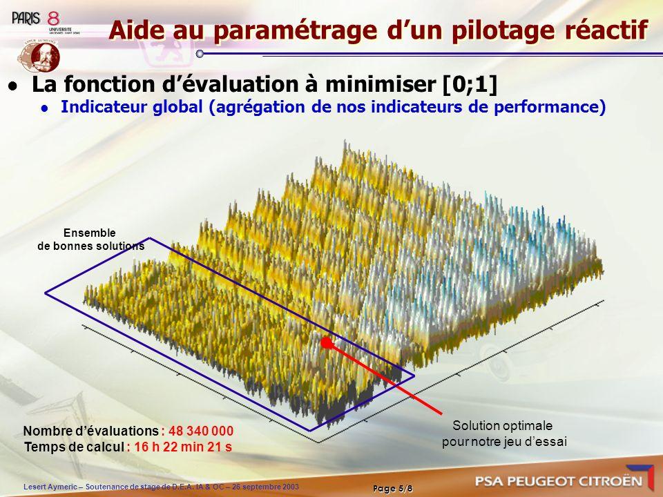 Lesert Aymeric – Soutenance de stage de D.E.A. IA & OC – 26 septembre 2003 Page 5/8 Aide au paramétrage dun pilotage réactif La fonction dévaluation à