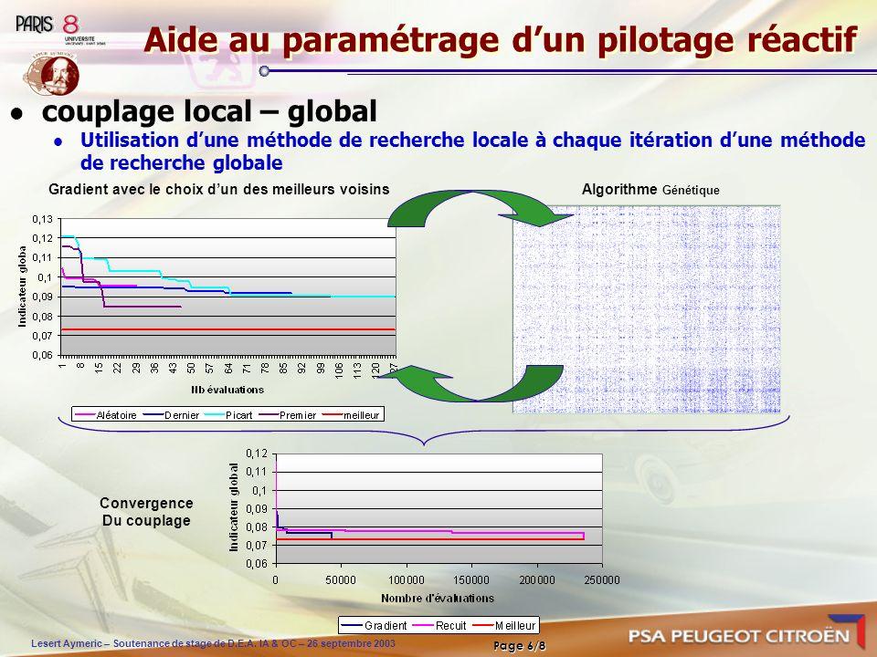 Lesert Aymeric – Soutenance de stage de D.E.A. IA & OC – 26 septembre 2003 Page 6/8 Aide au paramétrage dun pilotage réactif couplage local – global U