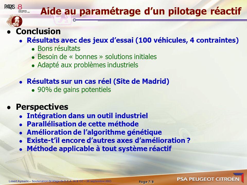 Lesert Aymeric – Soutenance de stage de D.E.A. IA & OC – 26 septembre 2003 Page 7/8 Aide au paramétrage dun pilotage réactif Conclusion Résultats avec