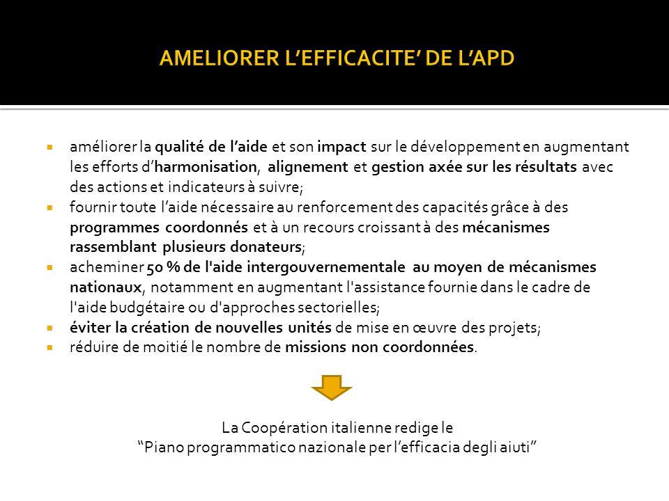 Documents de référence: La Cooperazione italiana allo sviluppo nel triennio 2009- 2011.
