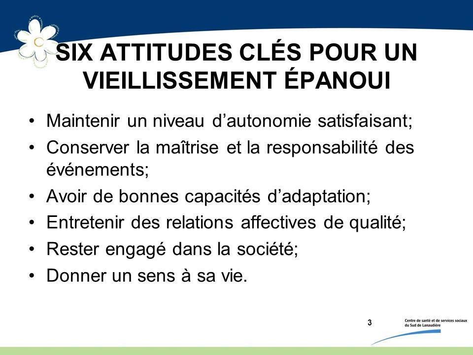 3 SIX ATTITUDES CLÉS POUR UN VIEILLISSEMENT ÉPANOUI Maintenir un niveau dautonomie satisfaisant; Conserver la maîtrise et la responsabilité des événem