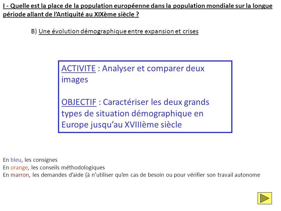 I - Quelle est la place de la population européenne dans la population mondiale sur la longue période allant de lAntiquité au XIXème siècle ? B) Une é