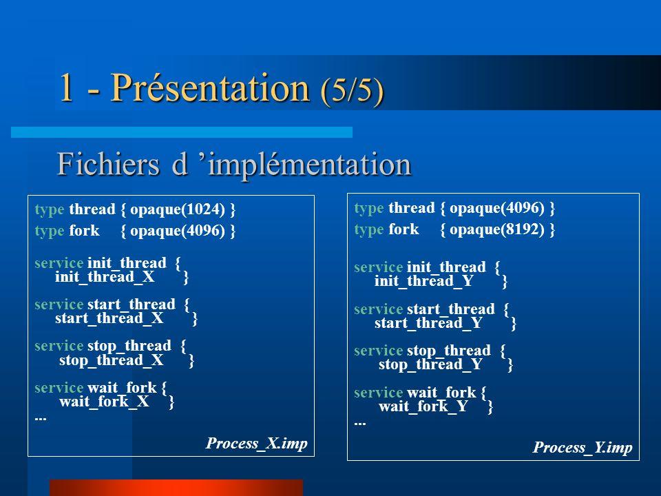 Fichiers d implémentation type thread { opaque(1024) } type fork { opaque(4096) } service init_thread { init_thread_X } service start_thread { start_t